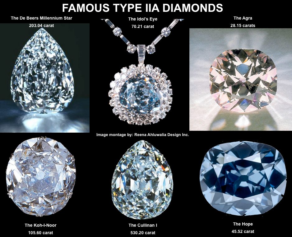 The World S Most Romantic Gemstone Diamonds And Their